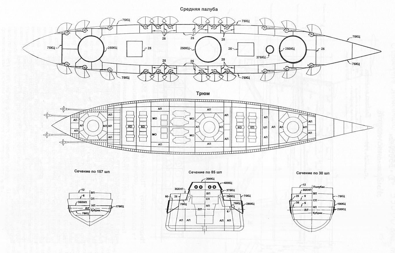 Russian 16 inch gun battleship projects malvernweather Images